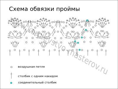 Схемы обвязки пройм для детского платья крючком