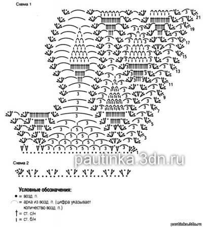 Ажурное пончо крючком схема
