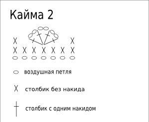 Схемы обвязки края шапочки крючком