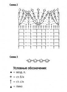 Схема вязания юбки с рюшами крючком