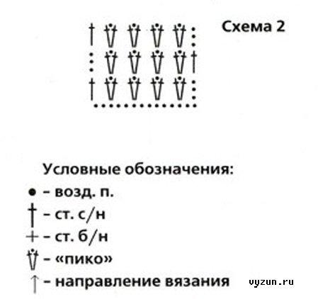 Схема вязания детского жакета крючком