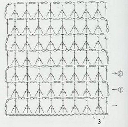 Узор для шарфа крючком. Узоры крючком: схемы и описание