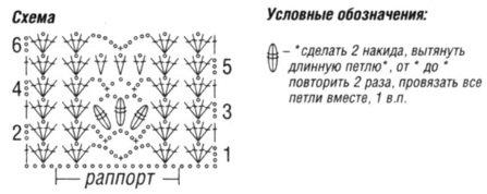 Шарф капюшон крючком схема вязания