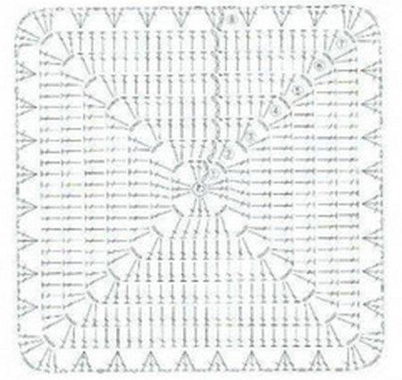 схемы вязания нижней части