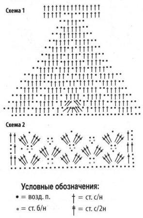 Схемы с описанием