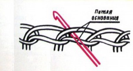 Круг крючком схема для коврика