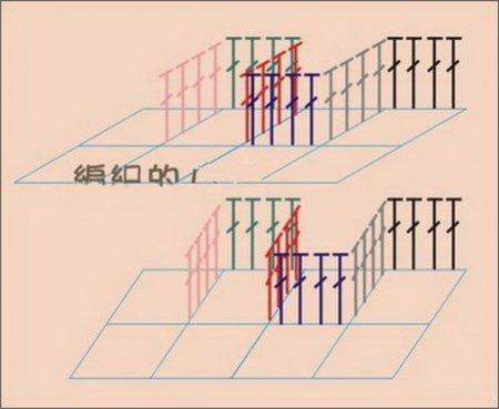 Схема обвязки основы рюшами