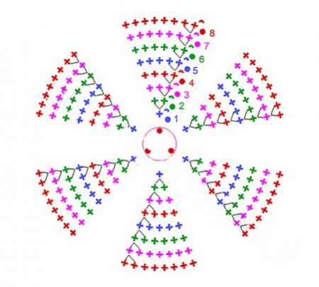 Схема круглого коврика