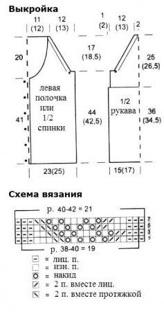 Схема вязания ажурного изделия