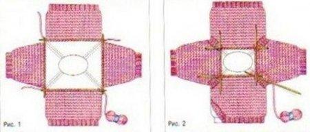 Реглан спицами снизу схема вязания
