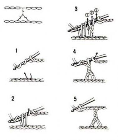 Бюргерское кружево крючком, схемы для начинающих