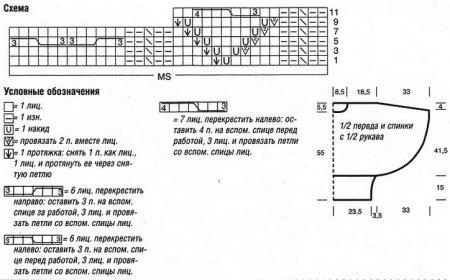 """"""",""""sdelala-sama.ru"""