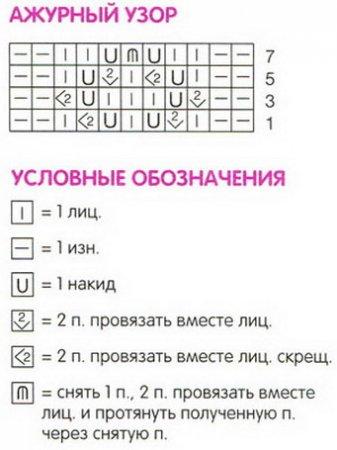 Схемы