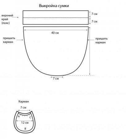 Мешок схема