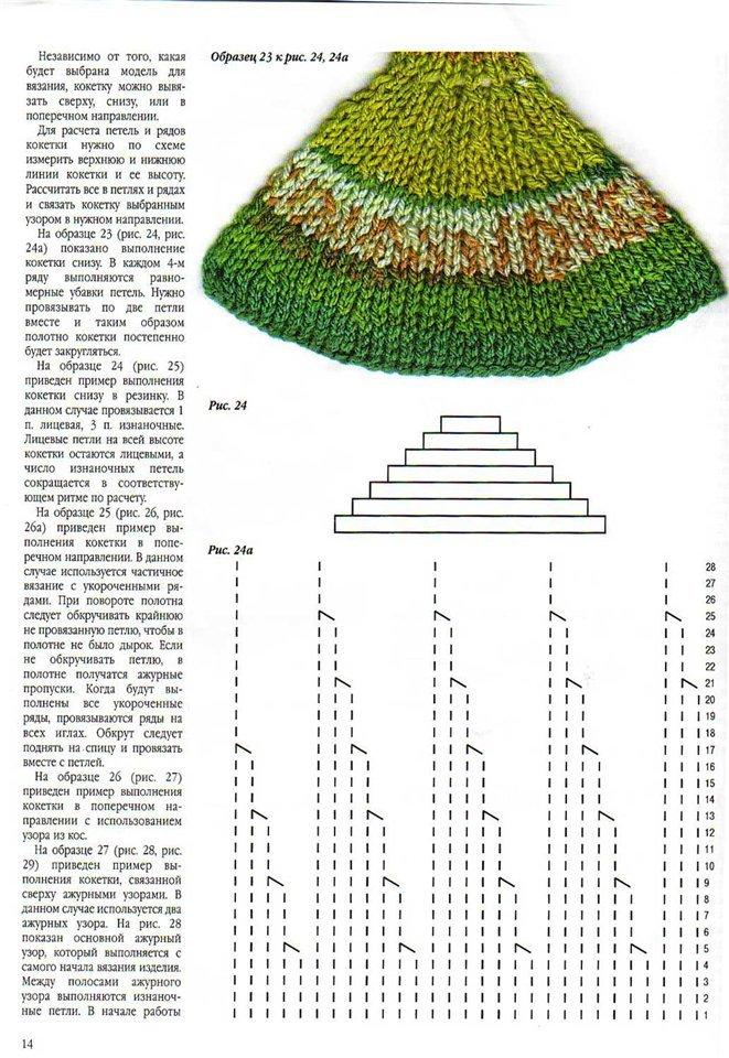 Круглая кокетка спицами поперечным вязанием
