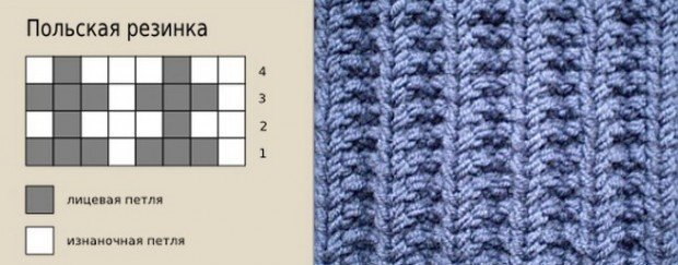 Схема вязания польской резинки
