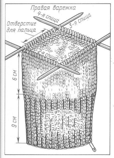 индийский способ вязания большого пальца