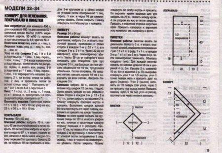 Подробное описание и схема вязания