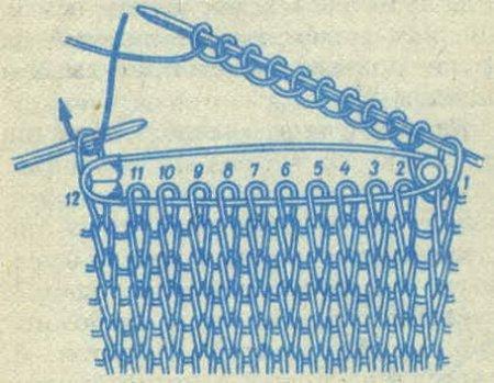 Простая схема вязания варежек
