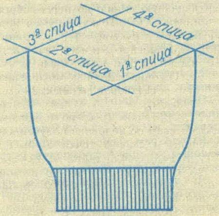 Схема начала вязания