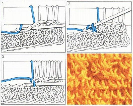 вязание мочалок крючком вытянутых петель схемы