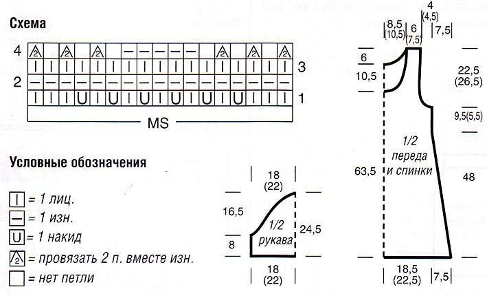 Ажурные узоры спицами: схемы и описание для рукодельниц