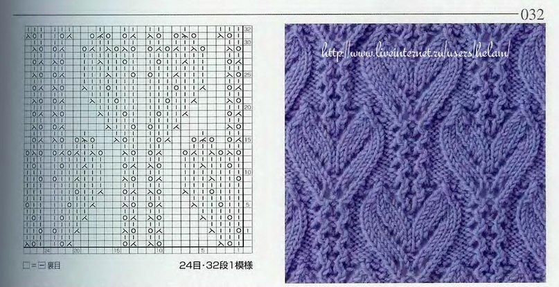 Вязание на спицах узоры с описанием и фото 754