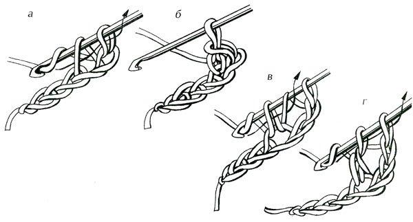 Инструкция Как Научиться Вязать Крючком