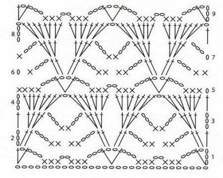 Узоры для вязания шарфов с крючком