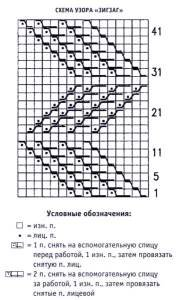 Схема вязания зигзагом спицами 153
