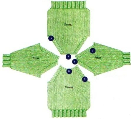 Рукав реглан: выкройка с фото и построение рукава