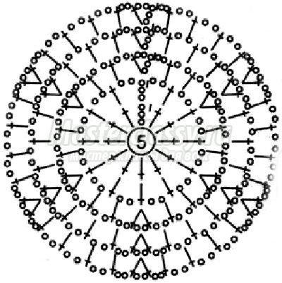схемы для вязания крючком простые