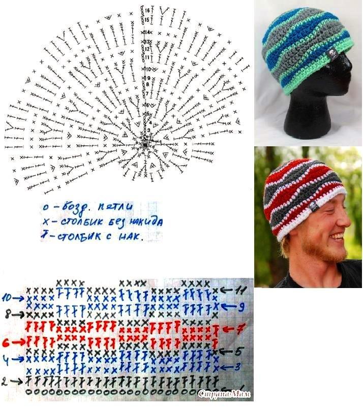 Схемы мужских шапок спицами с фото и видео (классические модели и ушанка)