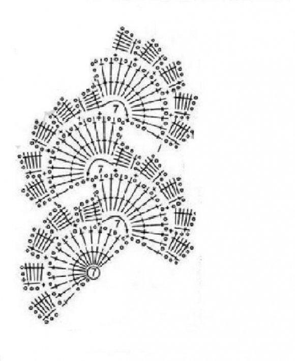 Схема вязания из тонкой пряжи