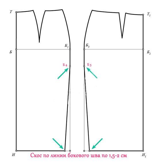 Как своими руками сшить юбку карандаш