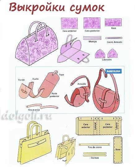Сшитые сумки своими руками с выкройками из ткани