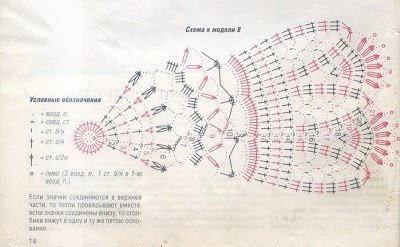 Вязание крючком для девочек со схемами для разных возрастов: до 2-х лет и 6-7 лет