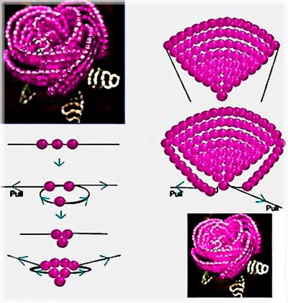 Плетение бисером. розы