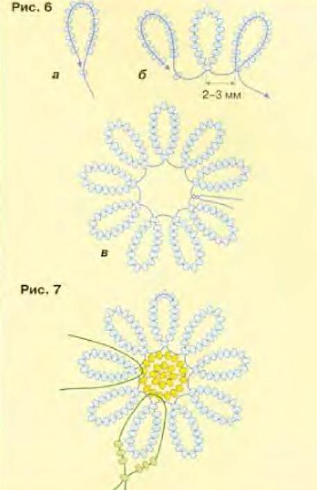 Изделия из бисера для начинающих своими руками: фото, схемы