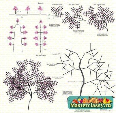 Бисероплетение: схемы деревьев и животных