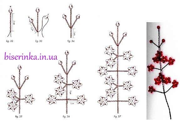 Плетение деревьев из бисера схема мастер класс