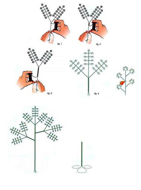 Бисероплетение деревьев: мастер класс для начинающих со схемами