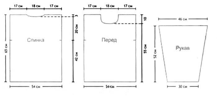 Вязание мужского джемпера из пряжи средней толщины