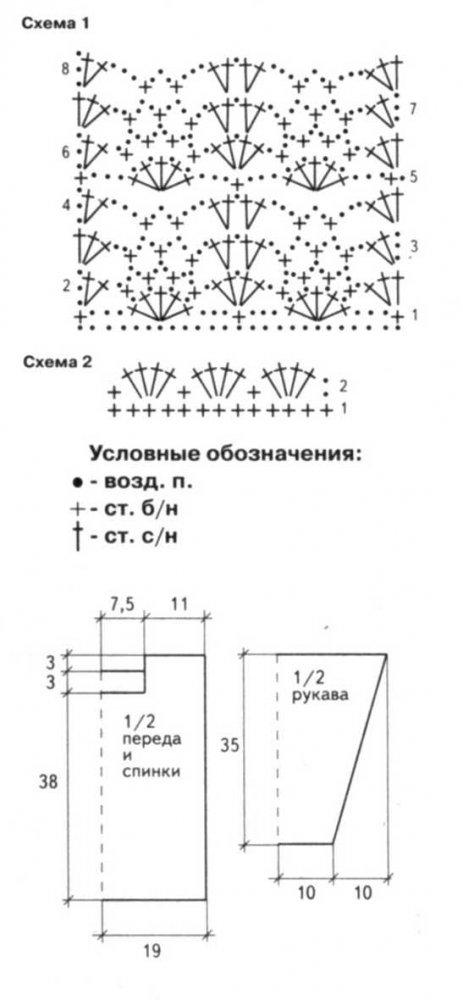 Модели Джемперов Женских