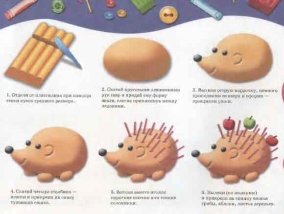 Лепка из пластилина для детей: видео уроки и инструкции пошагово