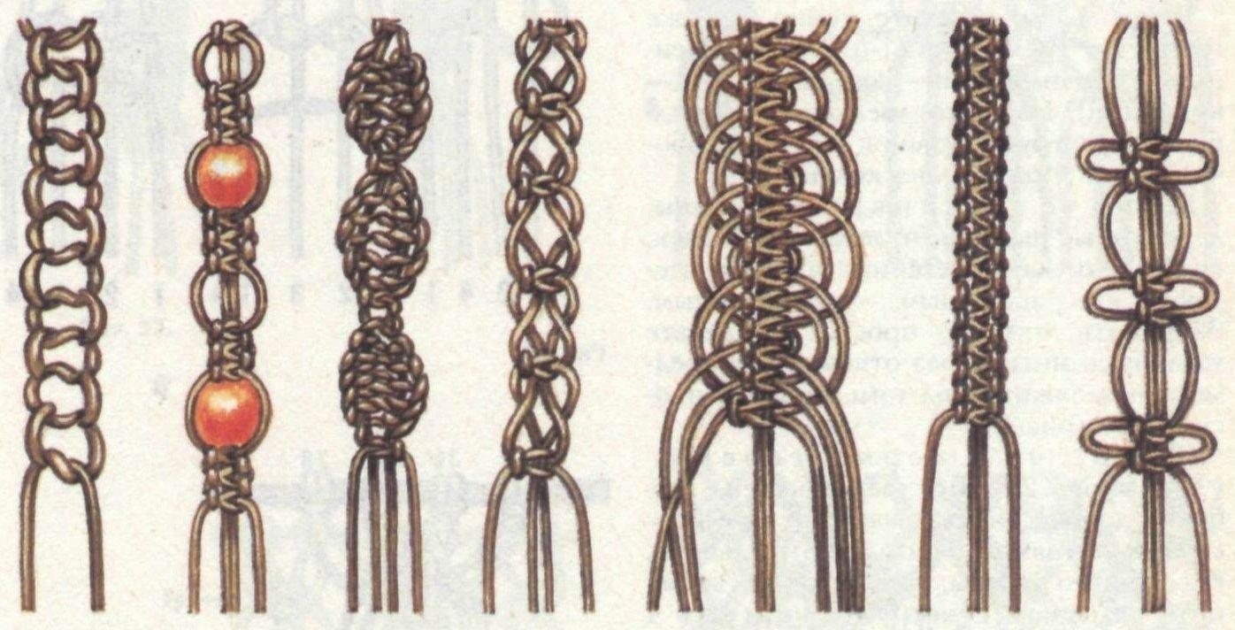 Браслеты своими руками узлы