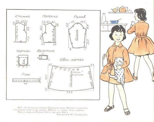 Кройка и шитье для начинающих: выкройки и видео уроки