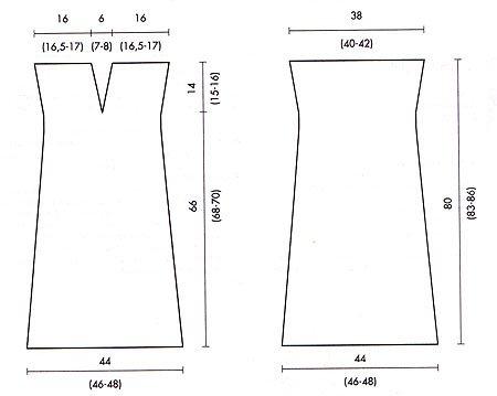 Как сделать выкройку платья для начинающих: основы платья с фото и видео