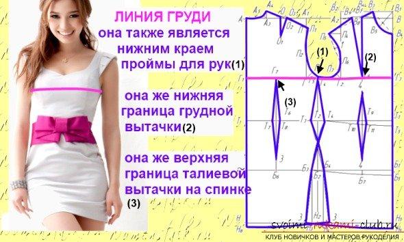 Самостоятельно выкройка платье