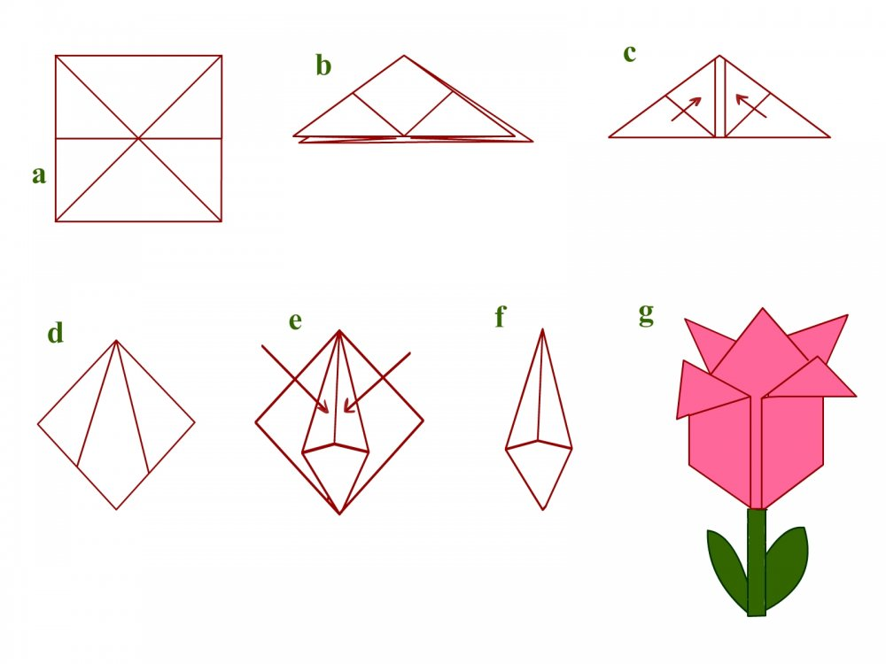 Тюльпаны из бумаги своими руками оригами схема фото 696